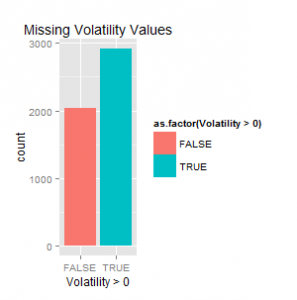 missing_volatility_values