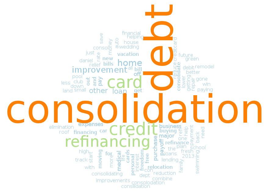 LC_word_cloud-1